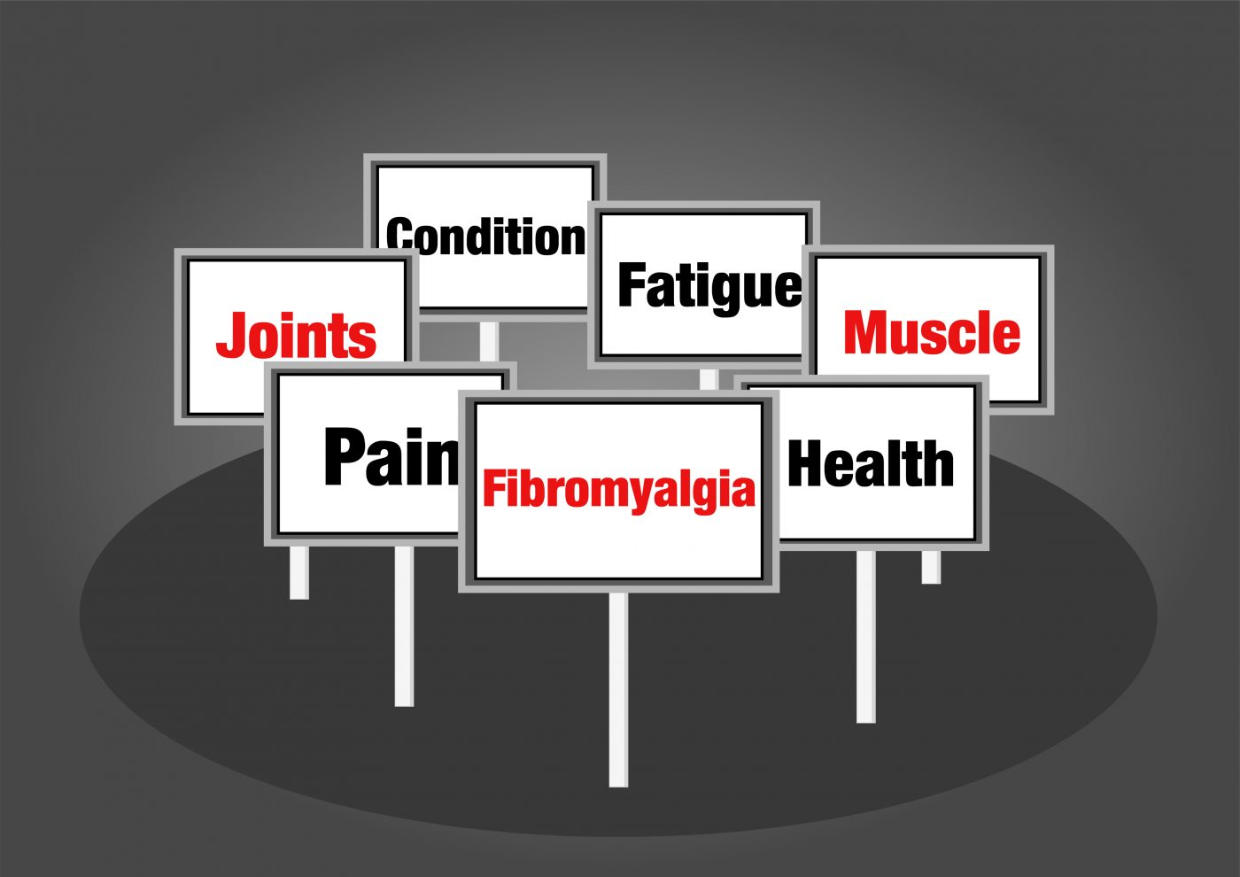 Study Focused on How Chronic Pain Develops to be Conducted by the Midwest Pain Consortium